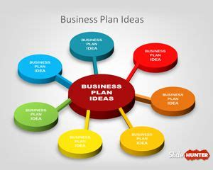 How To Write A Business Plan - Forbes